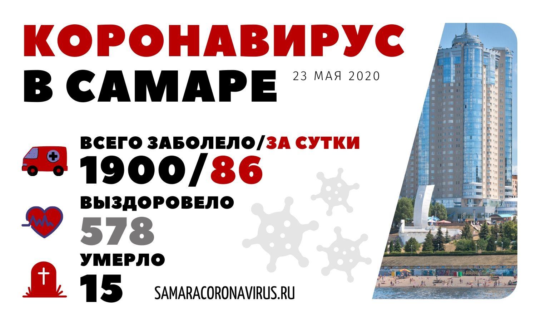 Коронавирус Самара 23 мая