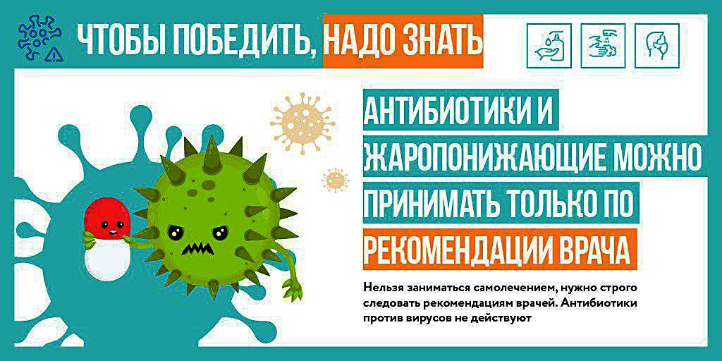 антибиотики и коронавирус