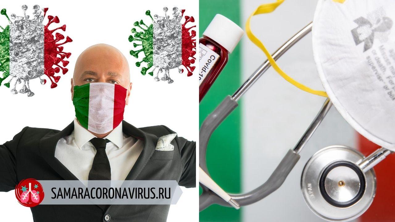 Открытие границ с Италией 2020