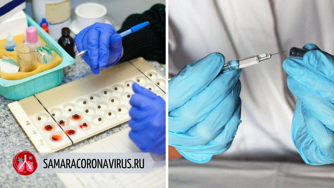 Отрицательный резус и коронавирус — связь