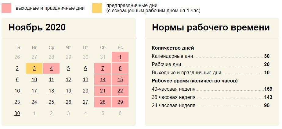 Календарь праздников и выходных на ноябрь 2020