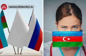 Когда открываются границы России с Азербайджаном в 2020 году
