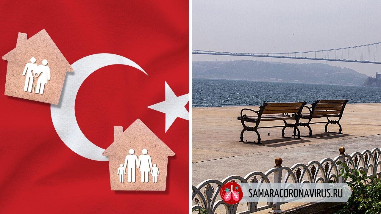 Закроет ли Турция границу для России в октябре 2020 года