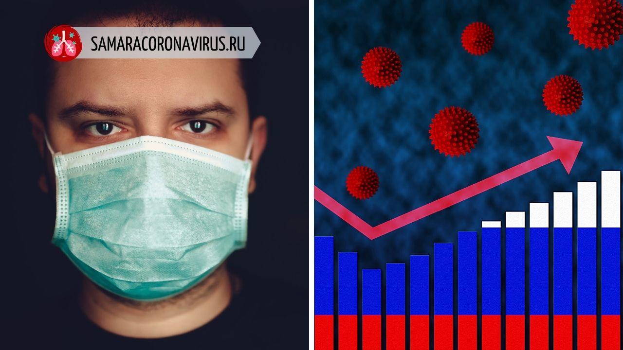 Будет ли вторая волна коронавирус в России в октябре 2020 года